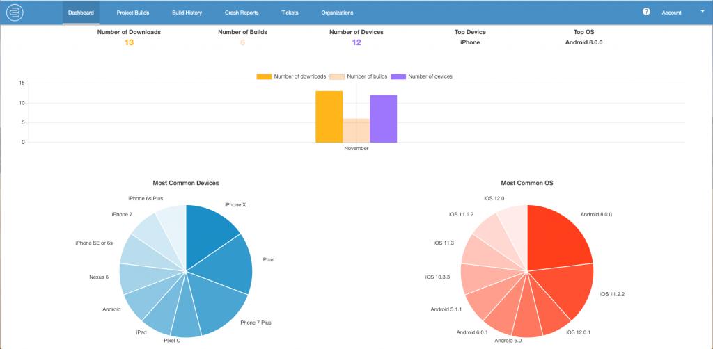 Screenshot of BetaCrash platform