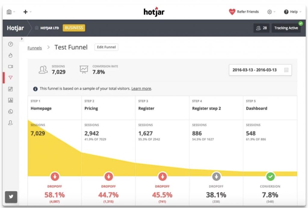 Screenshot of HotJar usability testing platform