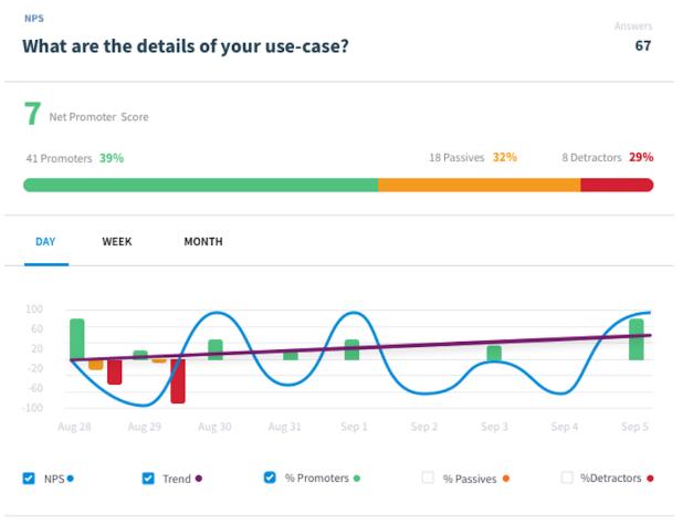 Screenshot of Qualaroo usability testing platform