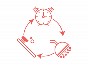 icon of cycle; from an alarm clock to a shower head to a toothbrush